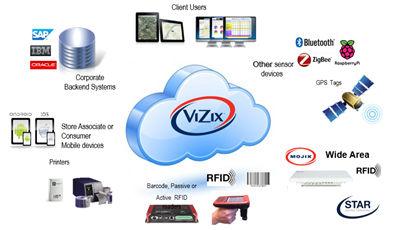 2635_ViZIX_Overview_MOJIX