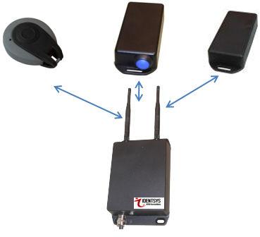 AKTIV RFID & Sensorteknik 2,45 GHz